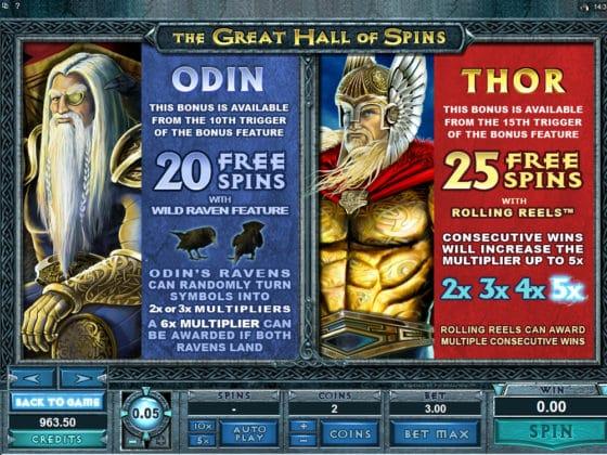 Thunderstruck II Online Slot Pay Table
